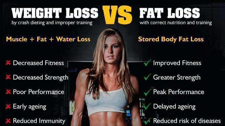 Weight Loss Retreat Fitness Retreats Thailand Vietnam Sri Lanka